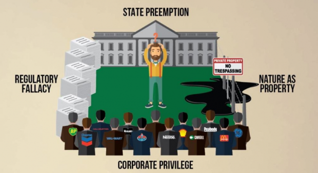 Cartoon depicting how state affects people's rights
