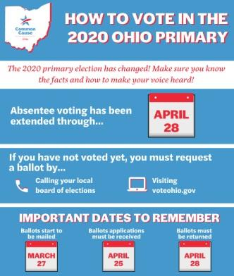 Details about voting in the primary