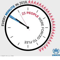Circle with chart about how 25 people were displaced every minute in 2018