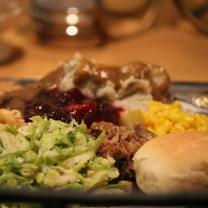 Close up photo of a plate of food